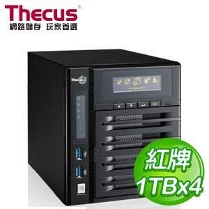 Thecus 色卡司 N4800ECO 4TB NAS網路儲存設備(WD10EFRX*4)