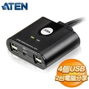 ATEN 2埠USB裝置分享 (US224)